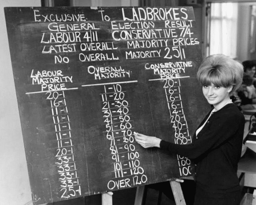 Ladbrokes Results & CMO